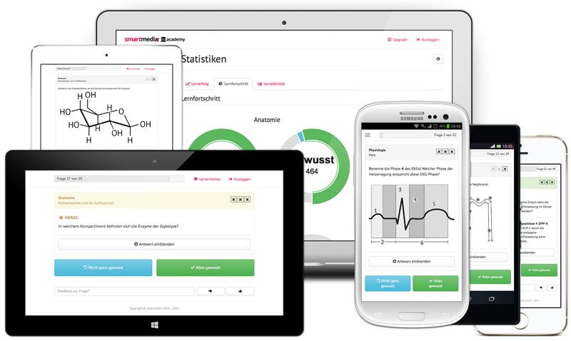 smartmedix academy Systeme